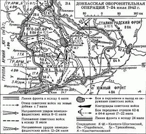 Донбасская оборонительная операция 1942
