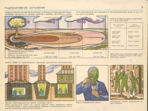 Радиоактивное заражение